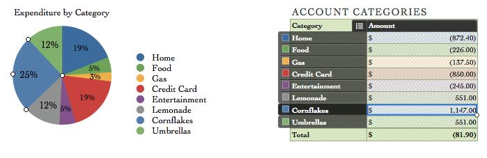 iwork select chart label